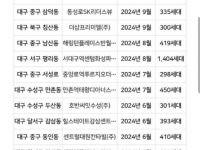 中전력난 한국이 가장 큰 피해.jpg