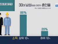 소득별 결혼비율 kbs